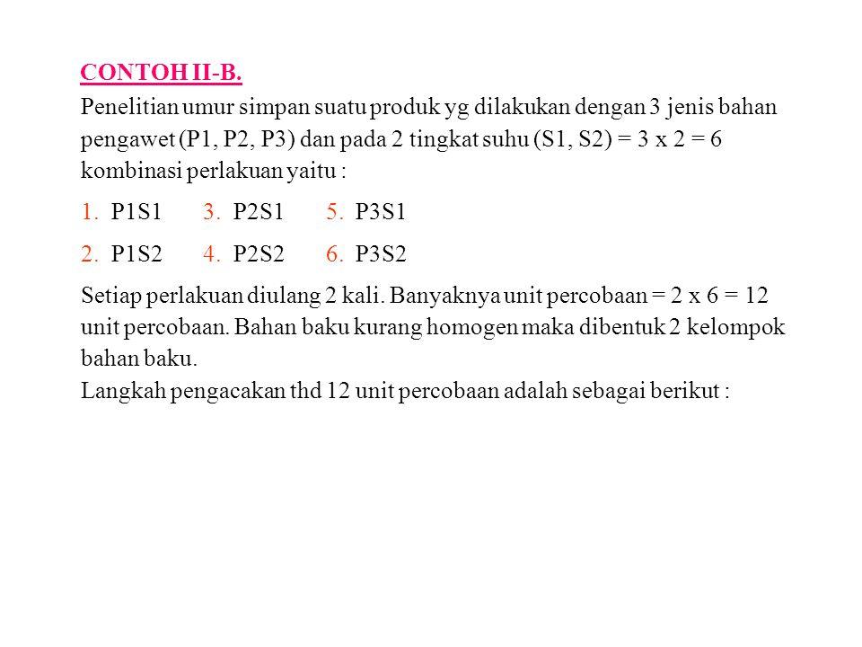 CONTOH II-B. Penelitian umur simpan suatu produk yg dilakukan dengan 3 jenis bahan pengawet (P1, P2, P3) dan pada 2 tingkat suhu (S1, S2) = 3 x 2 = 6