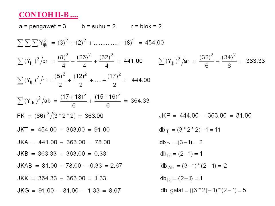a = pengawet = 3 b = suhu = 2 r = blok = 2 CONTOH II-B....