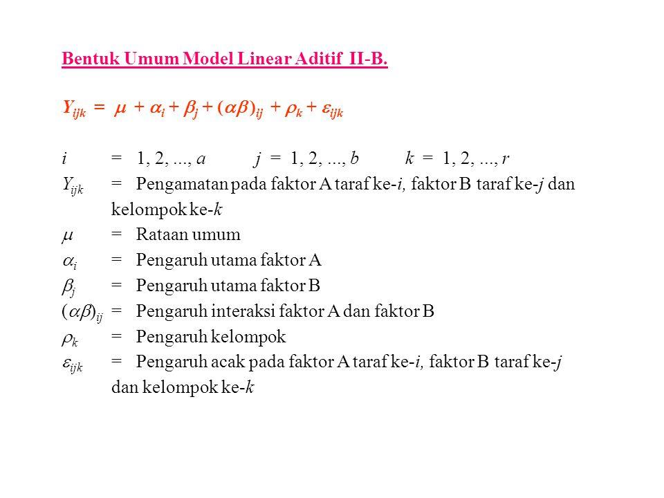 Bentuk Umum Model Linear Aditif II-B. Y ijk =  +  i +  j + (  ) ij +  k +  ijk i=1, 2,..., a j = 1, 2,..., b k = 1, 2,..., r Y ijk =Pengamatan