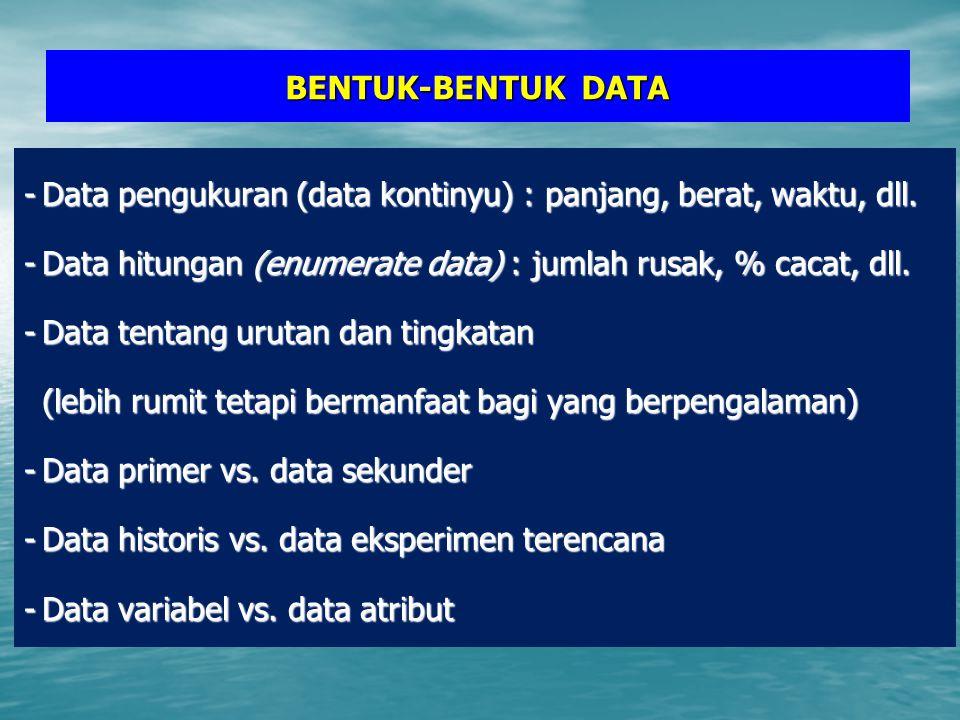 BENTUK-BENTUK DATA -Data pengukuran (data kontinyu) : panjang, berat, waktu, dll. -Data hitungan (enumerate data) : jumlah rusak, % cacat, dll. -Data