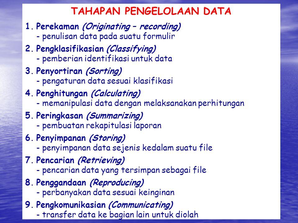TAHAPAN PENGELOLAAN DATA 1.Perekaman (Originating – recording) - penulisan data pada suatu formulir 2.Pengklasifikasian (Classifying) - pemberian iden