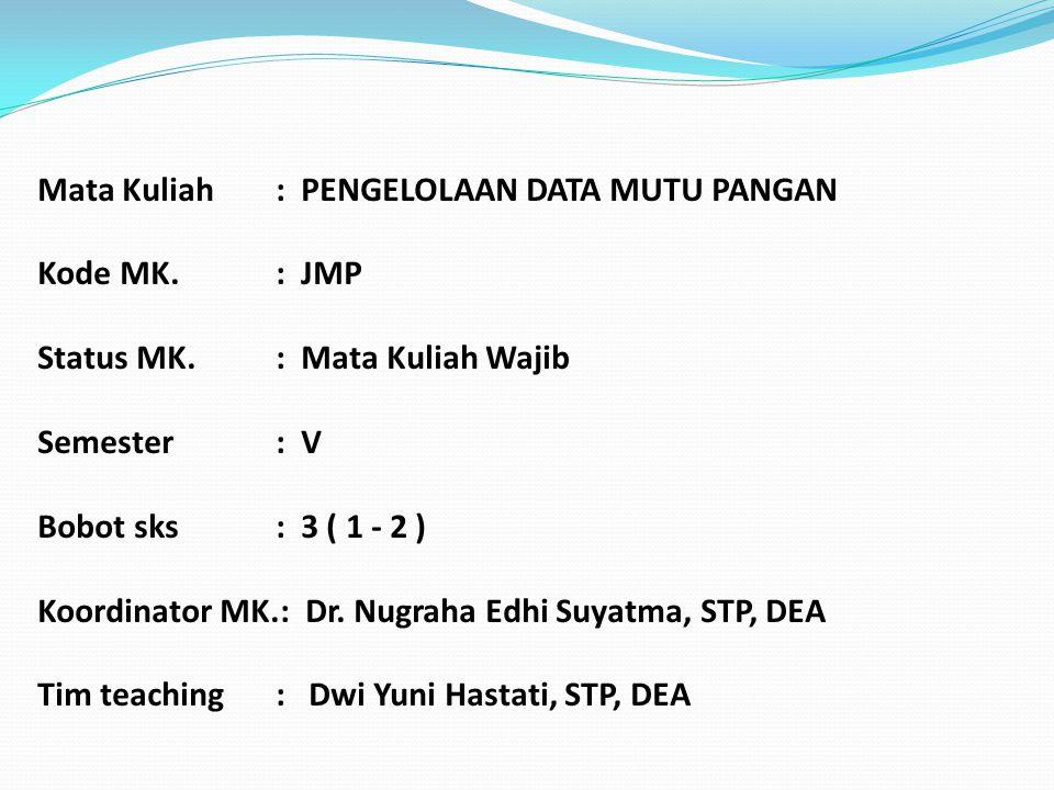 Mata Kuliah: PENGELOLAAN DATA MUTU PANGAN Kode MK.: JMP Status MK.: Mata Kuliah Wajib Semester: V Bobot sks: 3 ( 1 - 2 ) Koordinator MK.: Dr. Nugraha