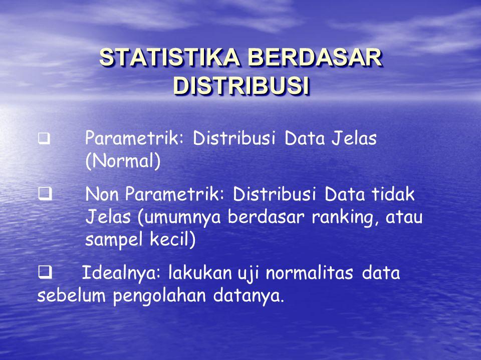 STATISTIKA BERDASAR DISTRIBUSI  Parametrik: Distribusi Data Jelas (Normal)  Non Parametrik: Distribusi Data tidak Jelas (umumnya berdasar ranking, a