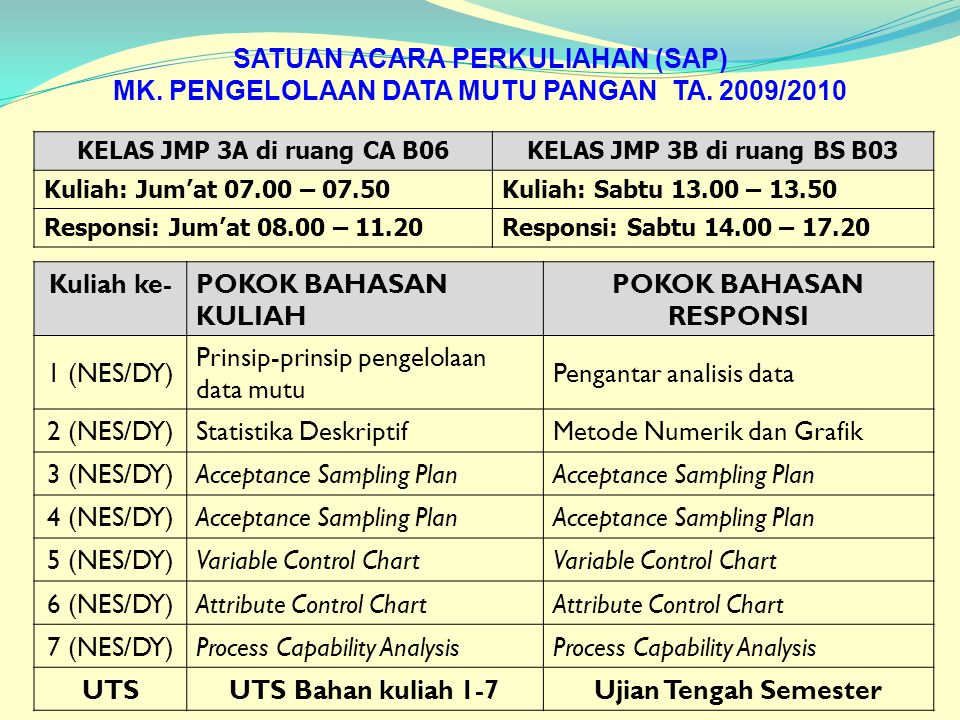 KELAS JMP 3A di ruang CA B06KELAS JMP 3B di ruang BS B03 Kuliah: Jum'at 07.00 – 07.50Kuliah: Sabtu 13.00 – 13.50 Responsi: Jum'at 08.00 – 11.20Respons