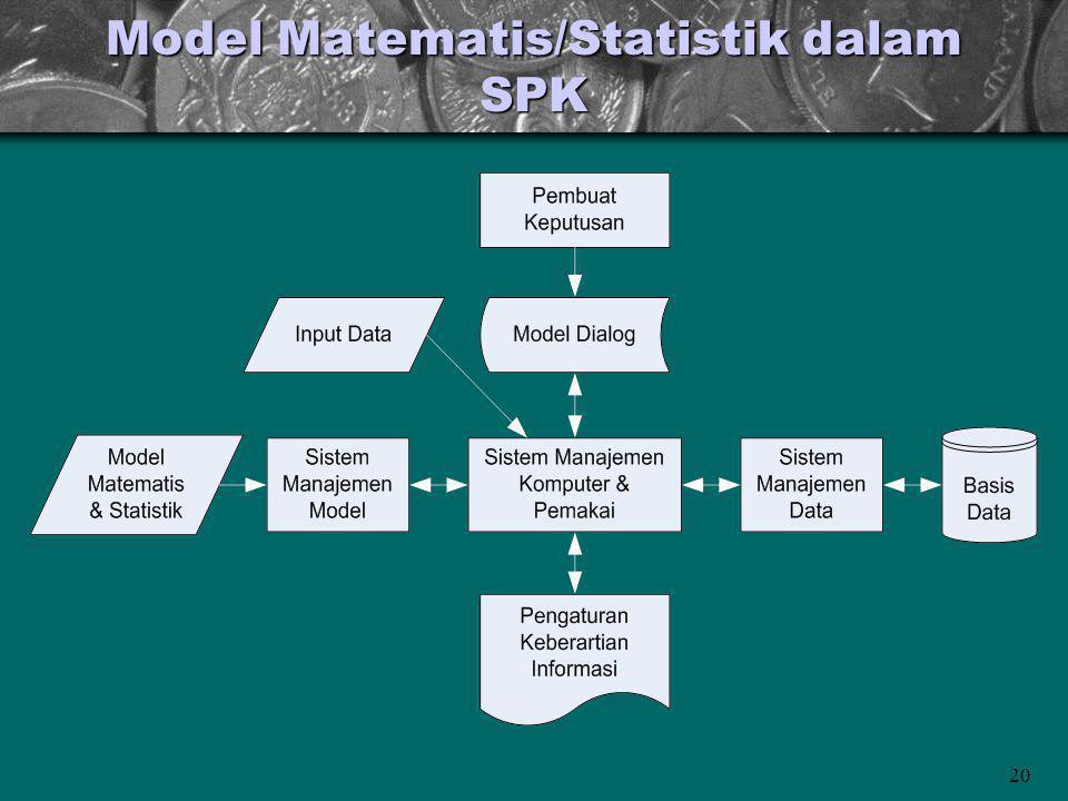 20 Model Matematis/Statistik dalam SPK