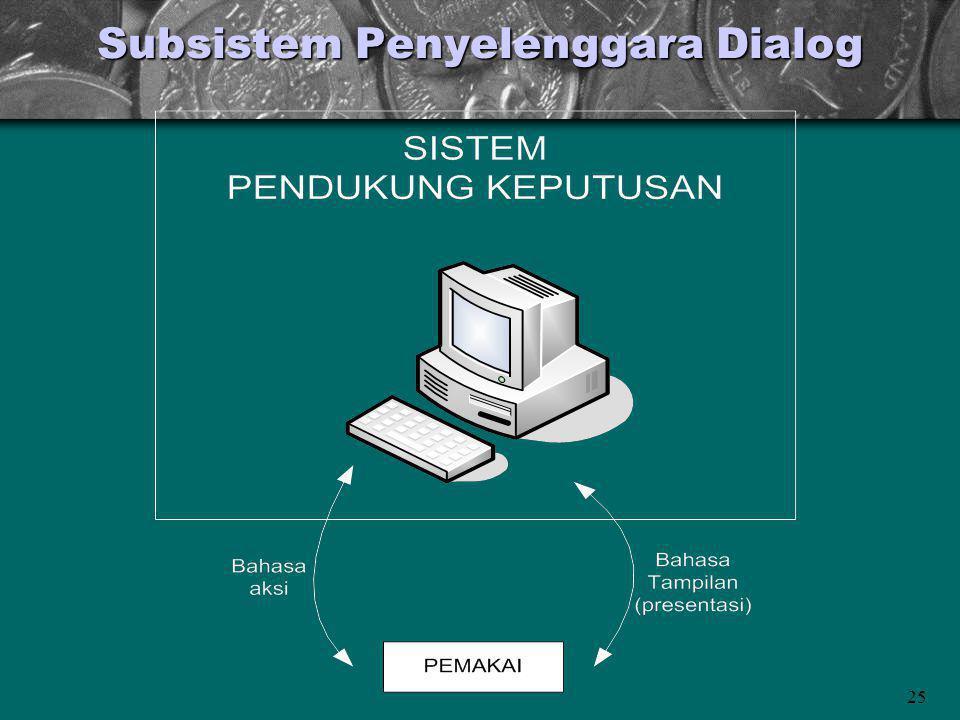 25 Subsistem Penyelenggara Dialog