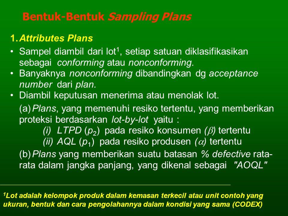 Bentuk-Bentuk Sampling Plans 1.Attributes Plans Sampel diambil dari lot 1, setiap satuan diklasifikasikan sebagai conforming atau nonconforming. Banya