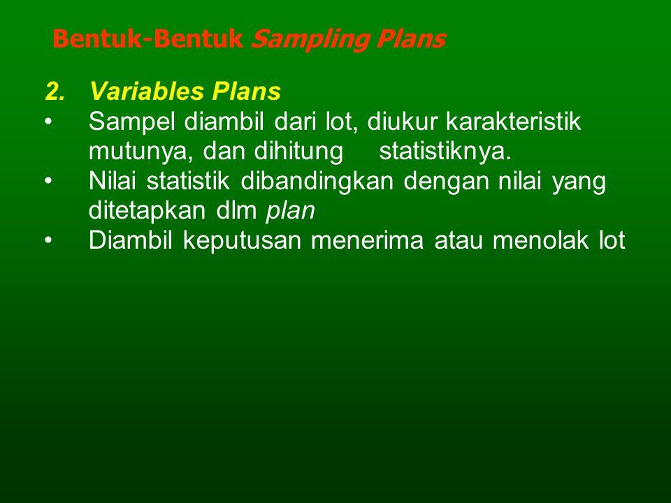 Bentuk-Bentuk Sampling Plans 2.Variables Plans Sampel diambil dari lot, diukur karakteristik mutunya, dan dihitung statistiknya. Nilai statistik diban