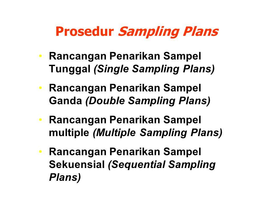 Prosedur Sampling Plans Rancangan Penarikan Sampel Tunggal (Single Sampling Plans) Rancangan Penarikan Sampel Ganda (Double Sampling Plans) Rancangan