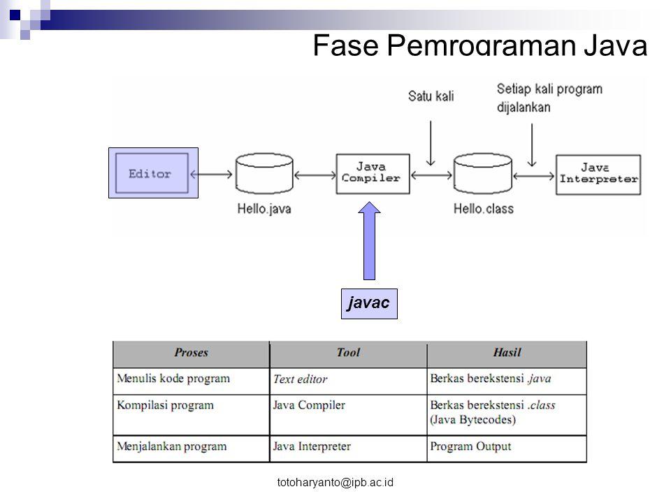 totoharyanto@ipb.ac.id Instalasi Java - Java SE - Java Virtual Machine - IDE {netbean, eclipse} aturan nama file dalam Java Nama_file.java = nama public class