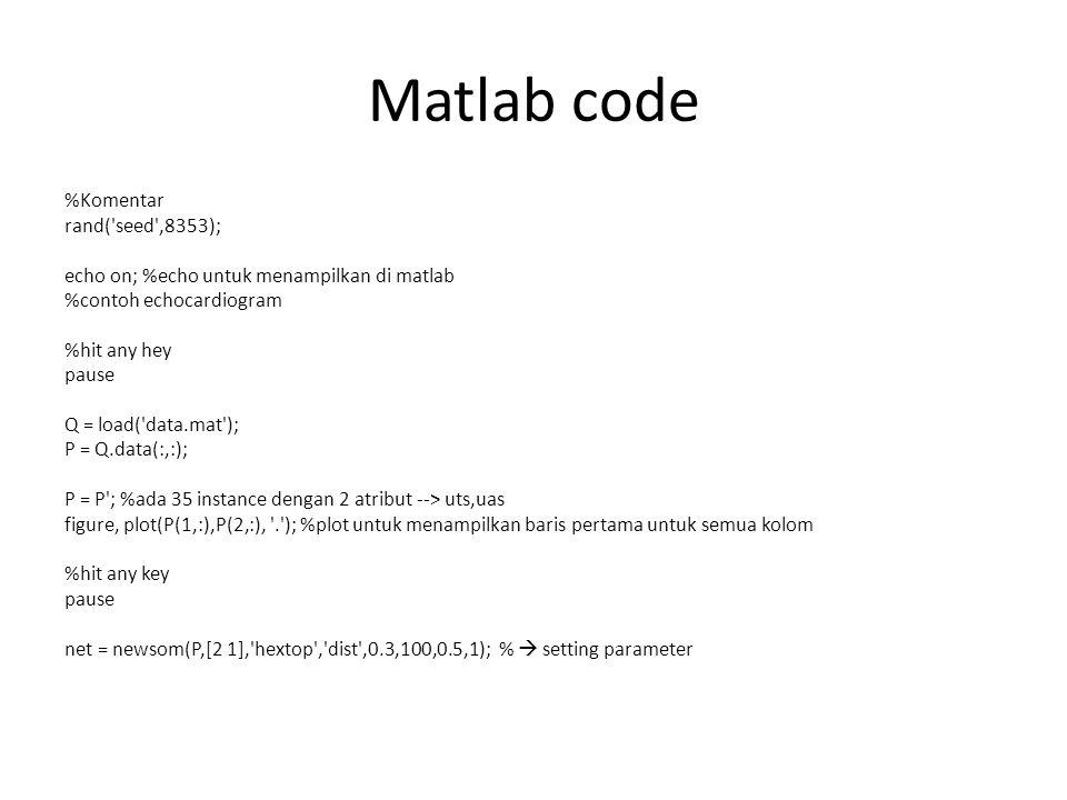 Matlab code %Komentar rand('seed',8353); echo on; %echo untuk menampilkan di matlab %contoh echocardiogram %hit any hey pause Q = load('data.mat'); P