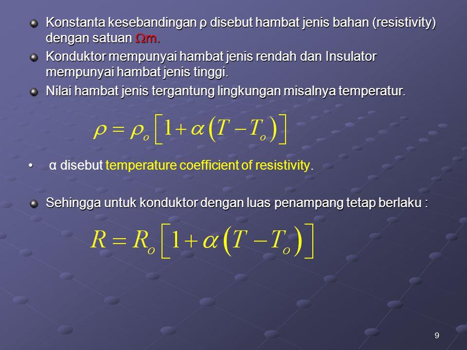 9 Konstanta kesebandingan ρ disebut hambat jenis bahan (resistivity) dengan satuan  m. Konduktor mempunyai hambat jenis rendah dan Insulator mempunya
