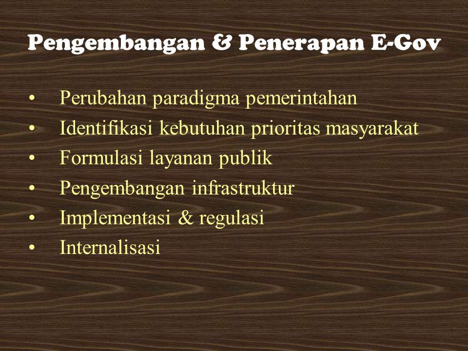 Pengembangan & Penerapan E-Gov Perubahan paradigma pemerintahan Identifikasi kebutuhan prioritas masyarakat Formulasi layanan publik Pengembangan infrastruktur Implementasi & regulasi Internalisasi