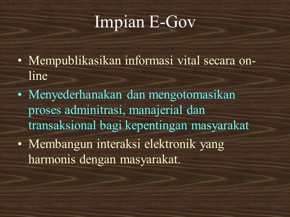 Impian E-Gov Mempublikasikan informasi vital secara on- line Menyederhanakan dan mengotomasikan proses adminitrasi, manajerial dan transaksional bagi kepentingan masyarakat Membangun interaksi elektronik yang harmonis dengan masyarakat.