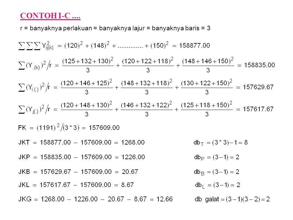 r = banyaknya perlakuan = banyaknya lajur = banyaknya baris = 3 CONTOH I-C....