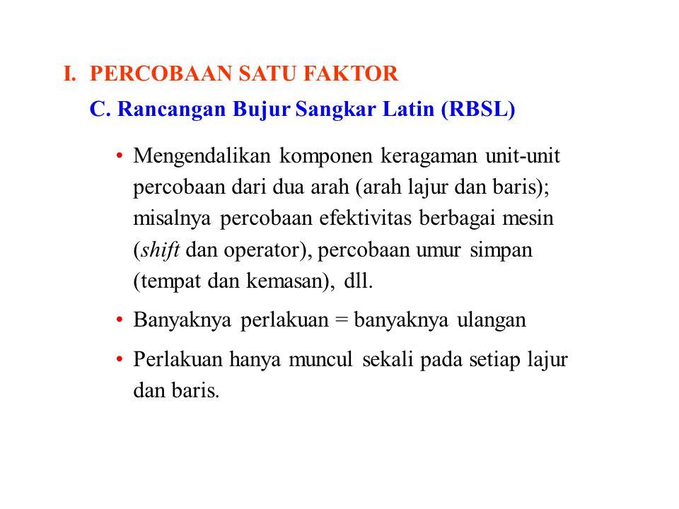 I.PERCOBAAN SATU FAKTOR C. Rancangan Bujur Sangkar Latin (RBSL) Mengendalikan komponen keragaman unit-unit percobaan dari dua arah (arah lajur dan bar