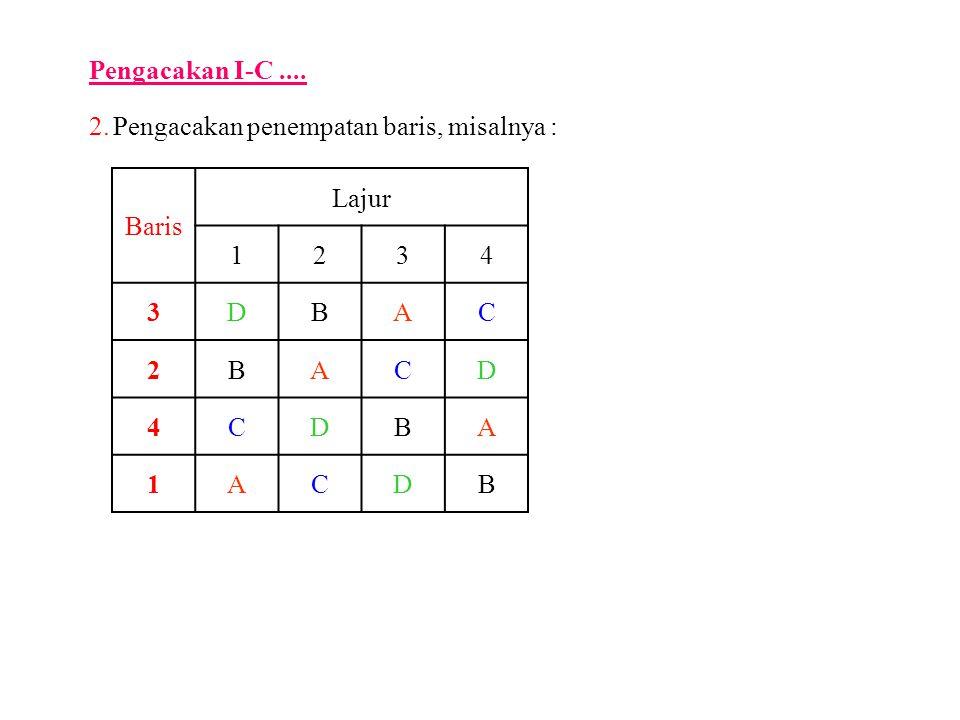 Pengacakan I-C.... Baris Lajur 1234 3DBAC 2BACD 4CDBA 1ACDB 2.Pengacakan penempatan baris, misalnya :