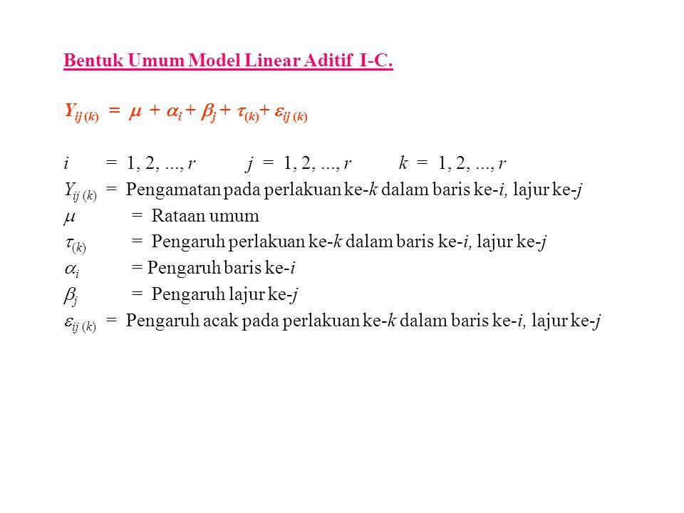 Bentuk Umum Model Linear Aditif I-C. Y ij (k) =  +  i +  j +  (k) +  ij (k) i= 1, 2,..., r j = 1, 2,..., r k = 1, 2,..., r Y ij (k) = Pengamatan