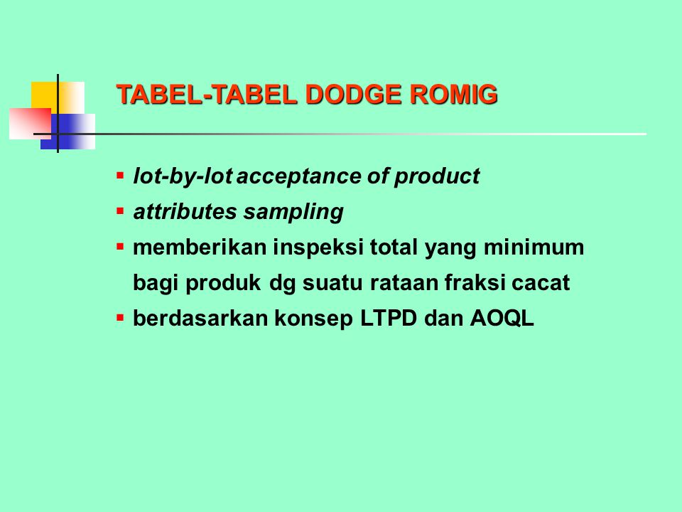 TABEL-TABEL DODGE ROMIG  lot-by-lot acceptance of product  attributes sampling  memberikan inspeksi total yang minimum bagi produk dg suatu rataan fraksi cacat  berdasarkan konsep LTPD dan AOQL
