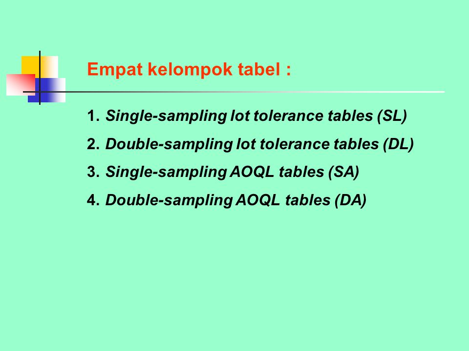 1.Single-sampling lot tolerance tables (SL) 2.Double-sampling lot tolerance tables (DL) 3.Single-sampling AOQL tables (SA) 4.Double-sampling AOQL tables (DA) Empat kelompok tabel :