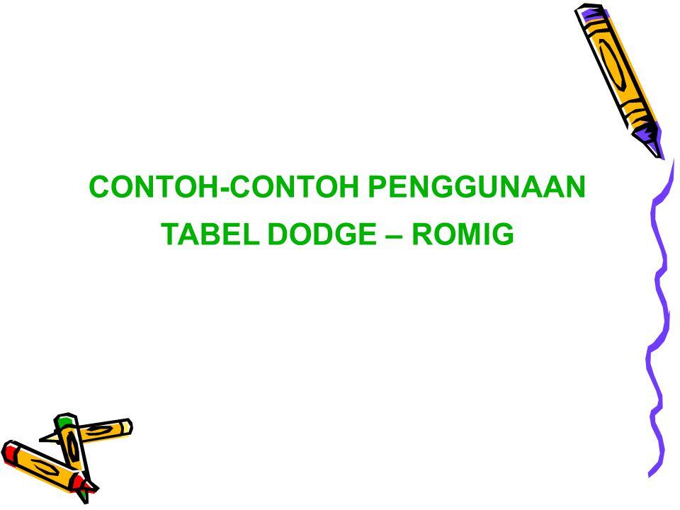 CONTOH-CONTOH PENGGUNAAN TABEL DODGE – ROMIG