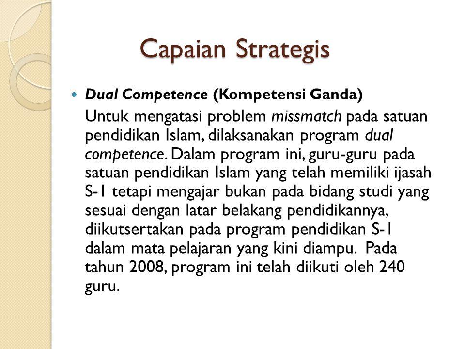 Capaian Strategis Dual Competence (Kompetensi Ganda) Untuk mengatasi problem missmatch pada satuan pendidikan Islam, dilaksanakan program dual compete