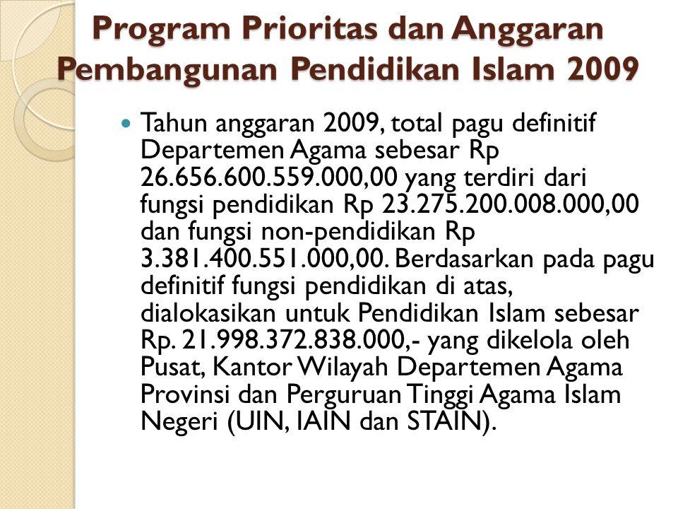 Program Prioritas dan Anggaran Pembangunan Pendidikan Islam 2009 Tahun anggaran 2009, total pagu definitif Departemen Agama sebesar Rp 26.656.600.559.