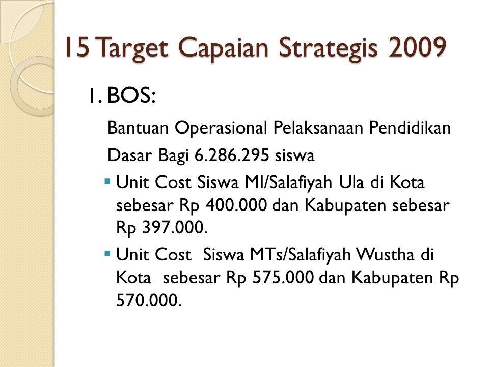 15 Target Capaian Strategis 2009 1. BOS: Bantuan Operasional Pelaksanaan Pendidikan Dasar Bagi 6.286.295 siswa  Unit Cost Siswa MI/Salafiyah Ula di K