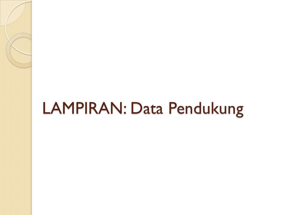LAMPIRAN: Data Pendukung