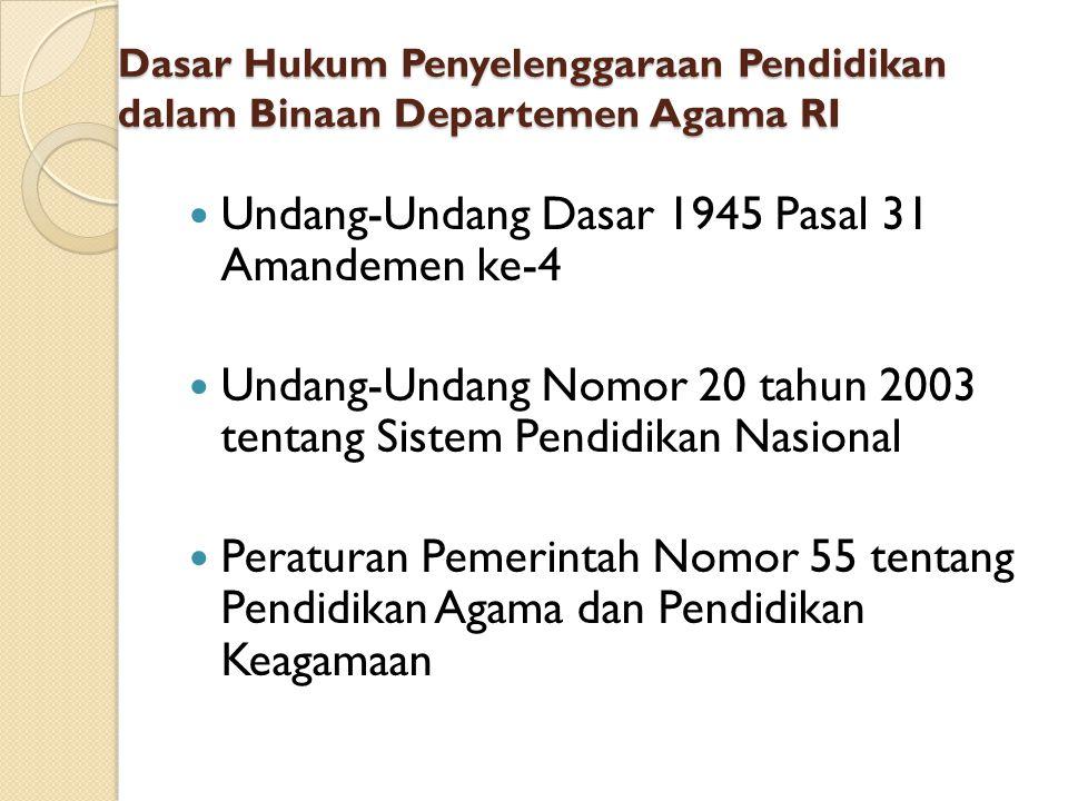 Dasar Hukum Penyelenggaraan Pendidikan dalam Binaan Departemen Agama RI Undang-Undang Dasar 1945 Pasal 31 Amandemen ke-4 Undang-Undang Nomor 20 tahun