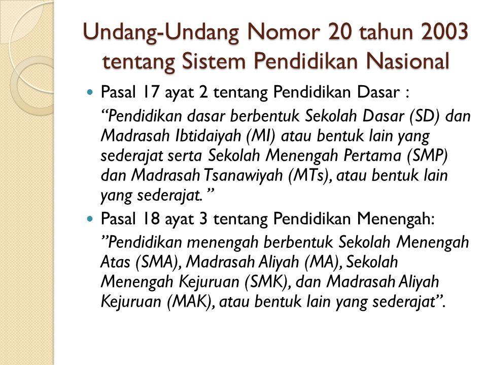 """Undang-Undang Nomor 20 tahun 2003 tentang Sistem Pendidikan Nasional Pasal 17 ayat 2 tentang Pendidikan Dasar : """"Pendidikan dasar berbentuk Sekolah Da"""