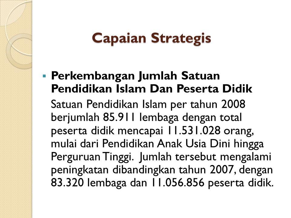 Capaian Strategis  Perkembangan Jumlah Satuan Pendidikan Islam Dan Peserta Didik Satuan Pendidikan Islam per tahun 2008 berjumlah 85.911 lembaga deng
