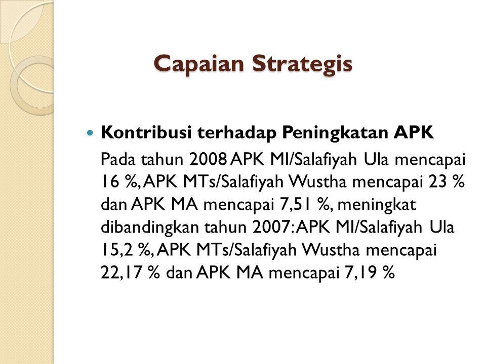 Capaian Strategis Kontribusi terhadap Peningkatan APK Pada tahun 2008 APK MI/Salafiyah Ula mencapai 16 %, APK MTs/Salafiyah Wustha mencapai 23 % dan A