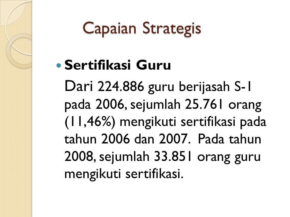 Capaian Strategis Sertifikasi Guru Dari 224.886 guru berijasah S-1 pada 2006, sejumlah 25.761 orang (11,46%) mengikuti sertifikasi pada tahun 2006 dan