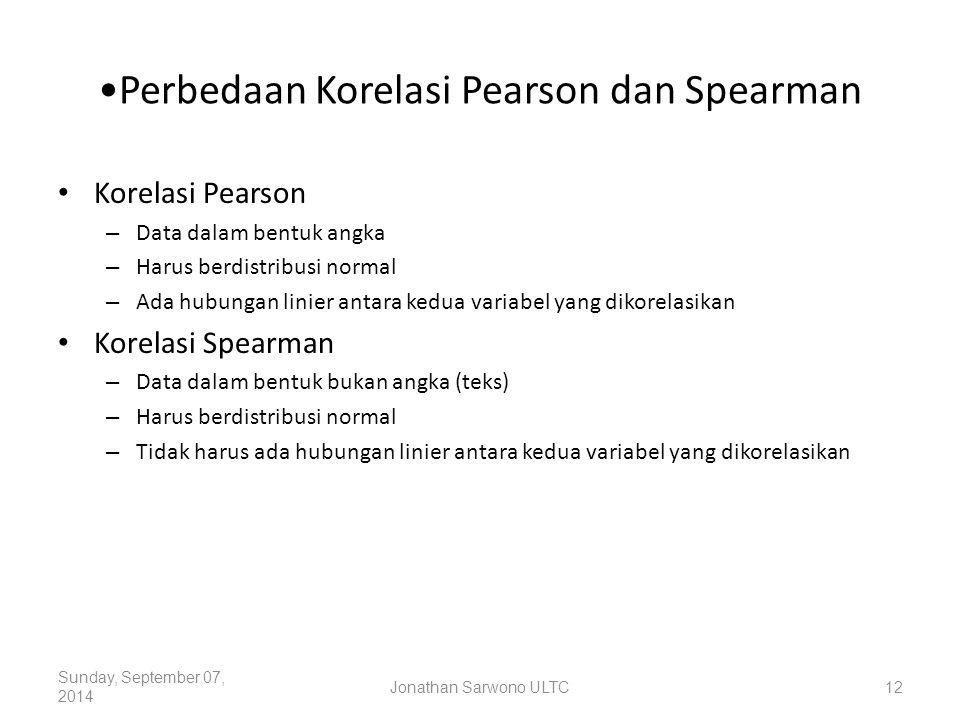 Perbedaan Korelasi Pearson dan Spearman Korelasi Pearson – Data dalam bentuk angka – Harus berdistribusi normal – Ada hubungan linier antara kedua var
