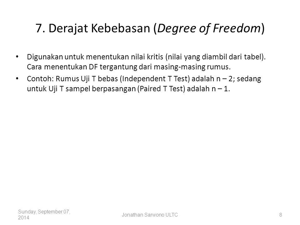 7. Derajat Kebebasan (Degree of Freedom) Digunakan untuk menentukan nilai kritis (nilai yang diambil dari tabel). Cara menentukan DF tergantung dari m