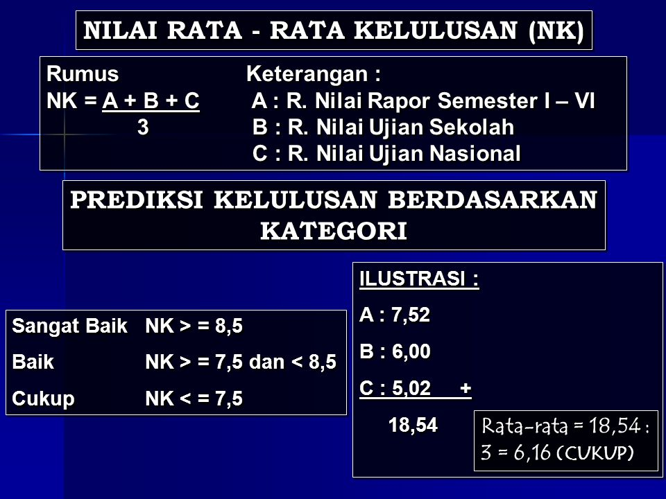 NILAI RATA - RATA KELULUSAN (NK) RumusKeterangan : NK = A + B + C A : R.