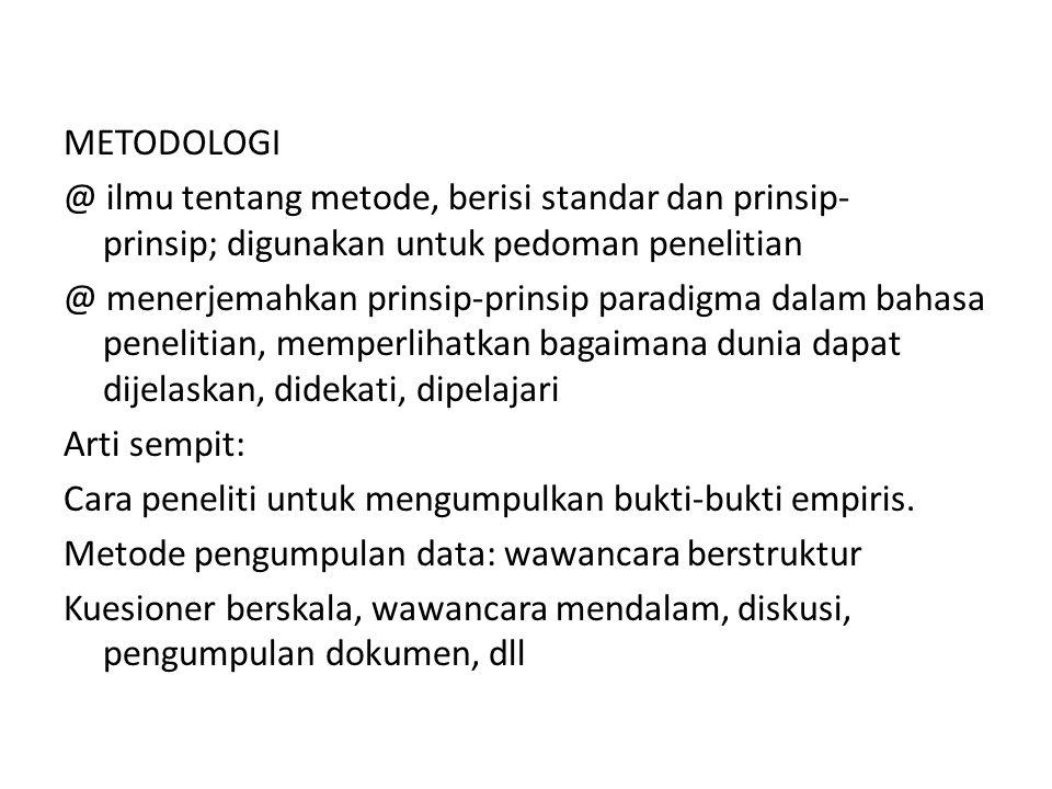 METODOLOGI @ ilmu tentang metode, berisi standar dan prinsip- prinsip; digunakan untuk pedoman penelitian @ menerjemahkan prinsip-prinsip paradigma da