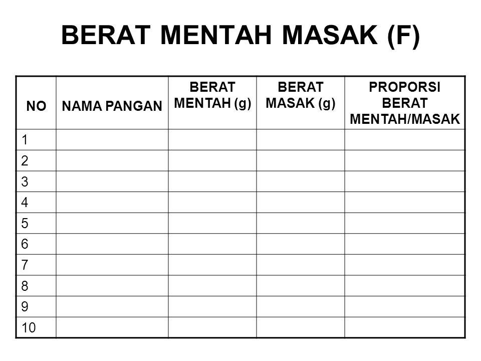 BERAT MENTAH MASAK (F) NONAMA PANGAN BERAT MENTAH (g) BERAT MASAK (g) PROPORSI BERAT MENTAH/MASAK 1 2 3 4 5 6 7 8 9 10