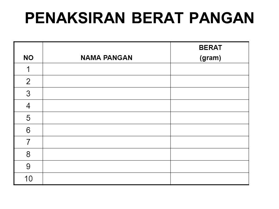 PENAKSIRAN BERAT PANGAN NONAMA PANGAN BERAT (gram) 1 2 3 4 5 6 7 8 9 10