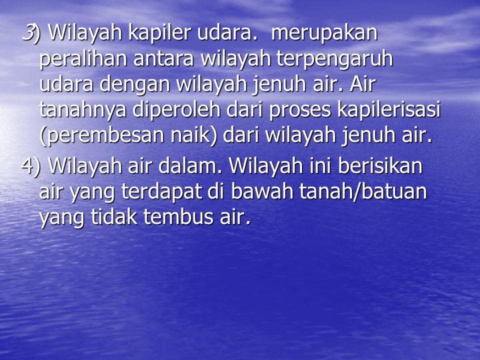 3) Wilayah kapiler udara.