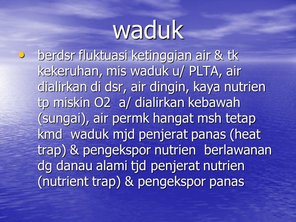 waduk berdsr fluktuasi ketinggian air & tk kekeruhan, mis waduk u/ PLTA, air dialirkan di dsr, air dingin, kaya nutrien tp miskin O2 a/ dialirkan kebawah (sungai), air permk hangat msh tetap kmd waduk mjd penjerat panas (heat trap) & pengekspor nutrien berlawanan dg danau alami tjd penjerat nutrien (nutrient trap) & pengekspor panas berdsr fluktuasi ketinggian air & tk kekeruhan, mis waduk u/ PLTA, air dialirkan di dsr, air dingin, kaya nutrien tp miskin O2 a/ dialirkan kebawah (sungai), air permk hangat msh tetap kmd waduk mjd penjerat panas (heat trap) & pengekspor nutrien berlawanan dg danau alami tjd penjerat nutrien (nutrient trap) & pengekspor panas