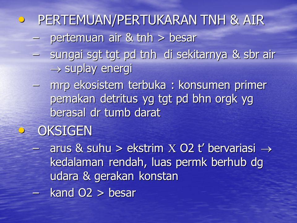 PERTEMUAN/PERTUKARAN TNH & AIR PERTEMUAN/PERTUKARAN TNH & AIR –pertemuan air & tnh > besar –sungai sgt tgt pd tnh di sekitarnya & sbr air  suplay energi –mrp ekosistem terbuka : konsumen primer pemakan detritus yg tgt pd bhn orgk yg berasal dr tumb darat OKSIGEN OKSIGEN –arus & suhu > ekstrim  O2 t' bervariasi  kedalaman rendah, luas permk berhub dg udara & gerakan konstan –kand O2 > besar