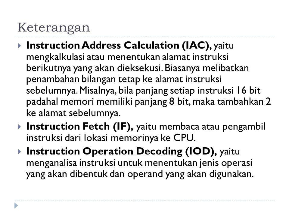 Keterangan  Instruction Address Calculation (IAC), yaitu mengkalkulasi atau menentukan alamat instruksi berikutnya yang akan dieksekusi.