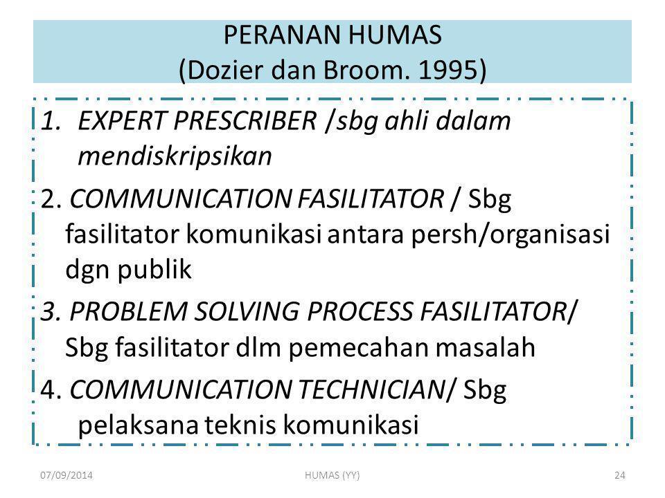 PERANAN HUMAS (Dozier dan Broom. 1995) 1.EXPERT PRESCRIBER /sbg ahli dalam mendiskripsikan 2. COMMUNICATION FASILITATOR / Sbg fasilitator komunikasi a