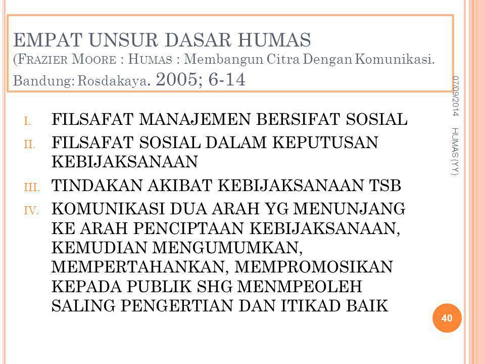 EMPAT UNSUR DASAR HUMAS (F RAZIER M OORE : H UMAS : Membangun Citra Dengan Komunikasi. Bandung: Rosdakaya. 2005; 6-14 I. FILSAFAT MANAJEMEN BERSIFAT S