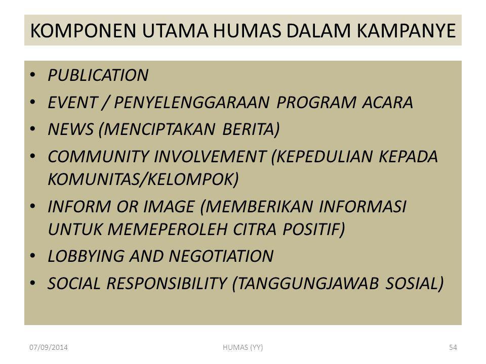 KOMPONEN UTAMA HUMAS DALAM KAMPANYE PUBLICATION EVENT / PENYELENGGARAAN PROGRAM ACARA NEWS (MENCIPTAKAN BERITA) COMMUNITY INVOLVEMENT (KEPEDULIAN KEPA