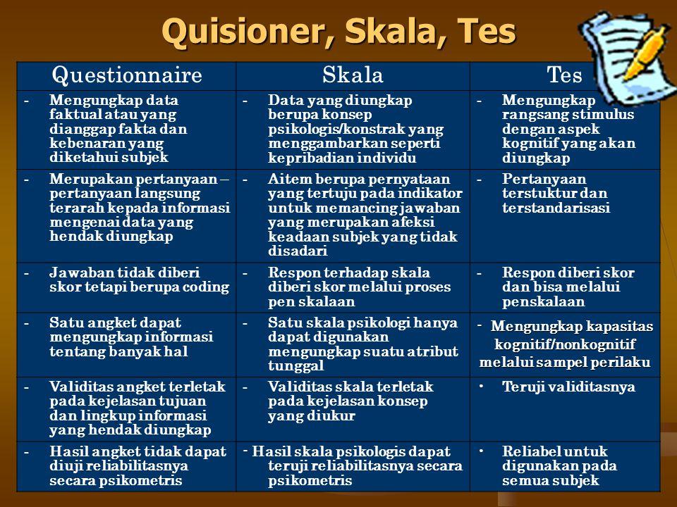 Istilah-istilah dalam pengukuran psikologi Tes : suatu pengukuranyang oyektif dan standar terhadap sampel perilaku (Anastasi) Tes : suatu pengukuranya