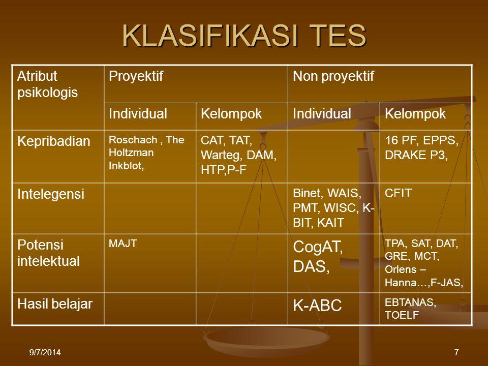 7 KLASIFIKASI TES Atribut psikologis ProyektifNon proyektif IndividualKelompokIndividualKelompok Kepribadian Roschach, The Holtzman Inkblot, CAT, TAT, Warteg, DAM, HTP,P-F 16 PF, EPPS, DRAKE P3, Intelegensi Binet, WAIS, PMT, WISC, K- BIT, KAIT CFIT Potensi intelektual MAJT CogAT, DAS, TPA, SAT, DAT, GRE, MCT, Orlens – Hanna…,F-JAS, Hasil belajar K-ABC EBTANAS, TOELF