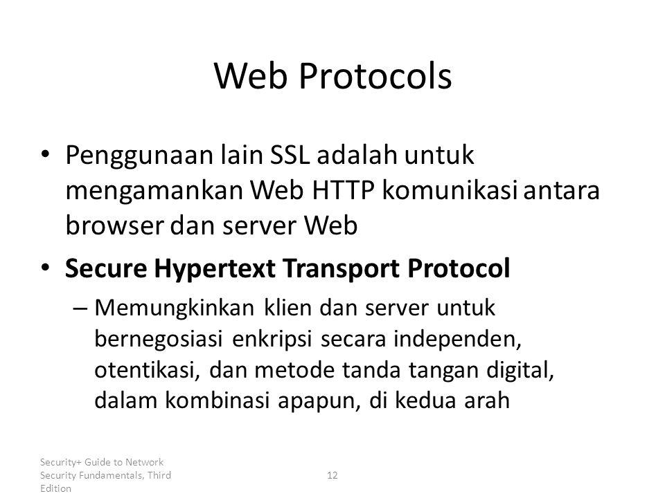 Security+ Guide to Network Security Fundamentals, Third Edition Web Protocols Penggunaan lain SSL adalah untuk mengamankan Web HTTP komunikasi antara